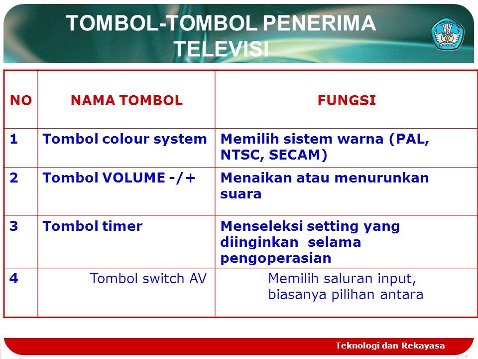 TOMBOL-TOMBOL PENERIMA TELEVISI
