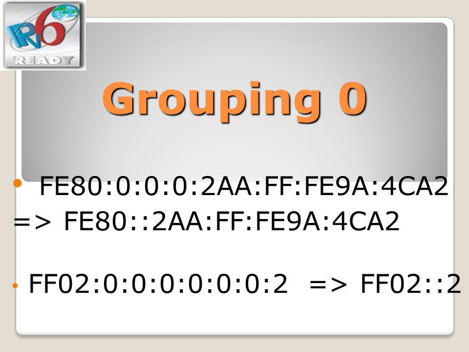 FE80:0:0:0:2AA:FF:FE9A:4CA2 => FE80::2AA:FF:FE9A:4CA2