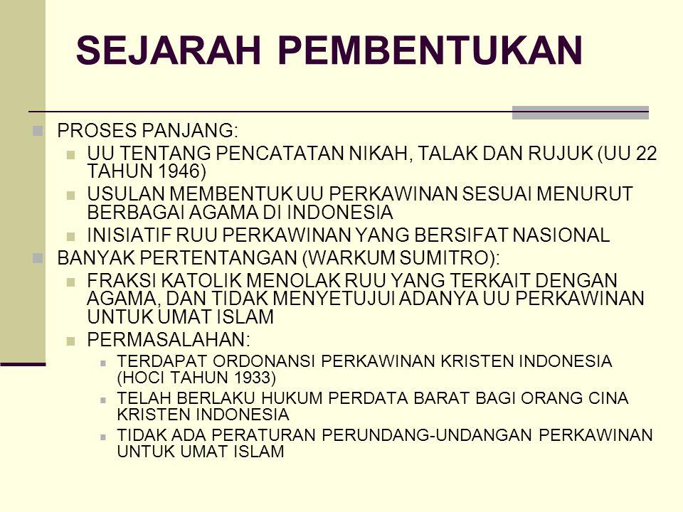 SEJARAH PEMBENTUKAN PROSES PANJANG: