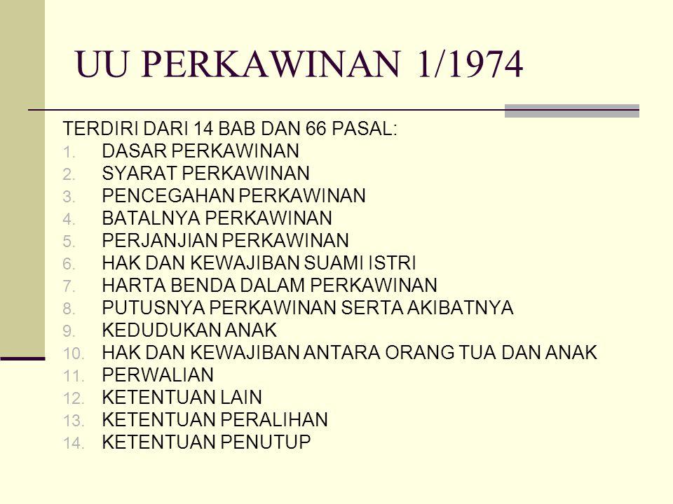 UU PERKAWINAN 1/1974 TERDIRI DARI 14 BAB DAN 66 PASAL: