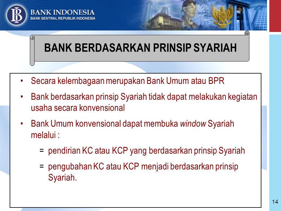BANK BERDASARKAN PRINSIP SYARIAH