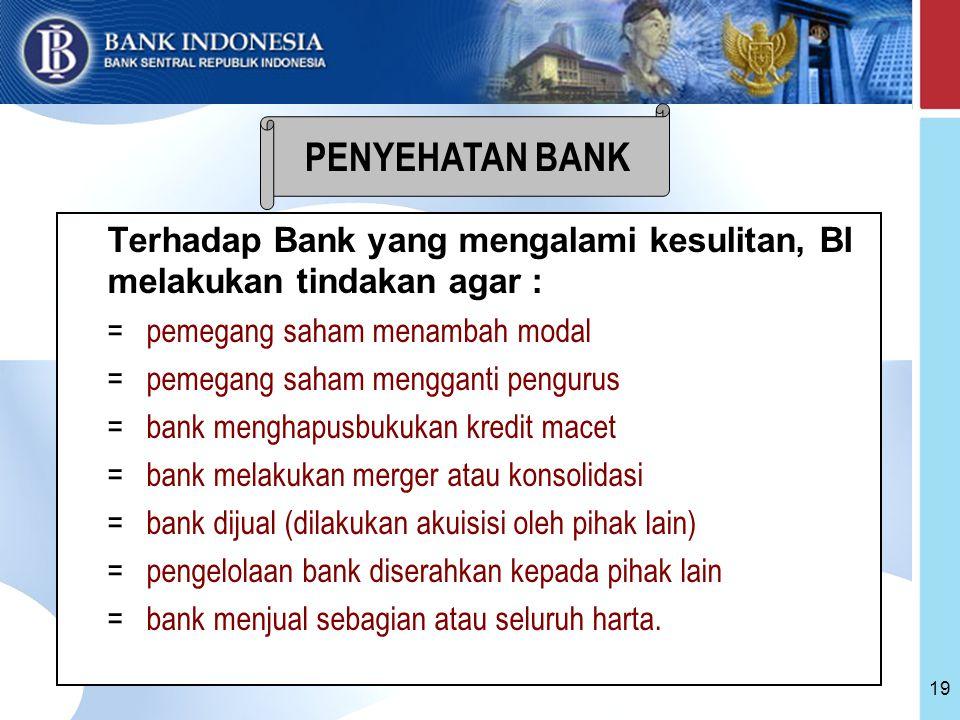 PENYEHATAN BANK Terhadap Bank yang mengalami kesulitan, BI