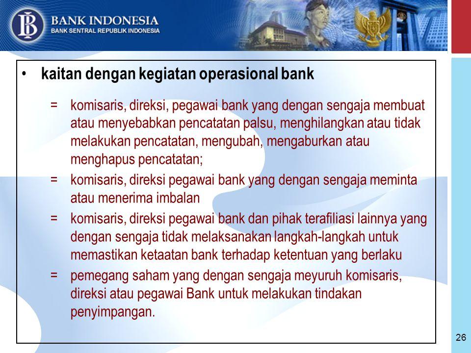 kaitan dengan kegiatan operasional bank