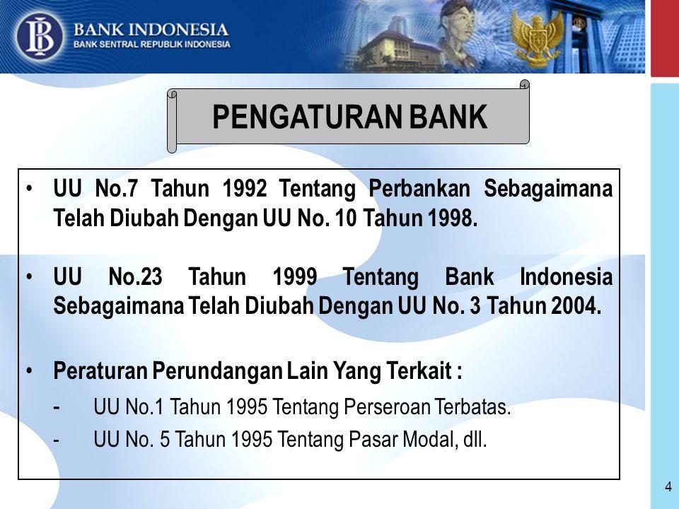 PENGATURAN BANK UU No.7 Tahun 1992 Tentang Perbankan Sebagaimana Telah Diubah Dengan UU No. 10 Tahun 1998.