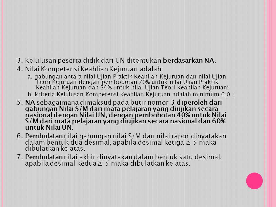 3. Kelulusan peserta didik dari UN ditentukan berdasarkan NA.