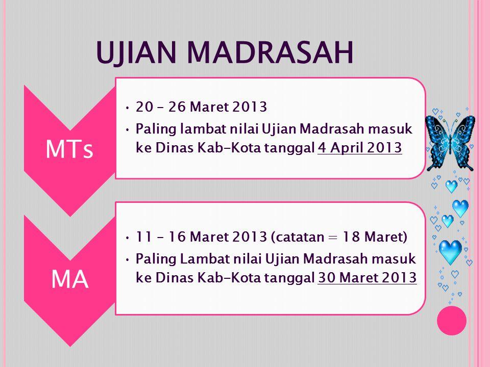 UJIAN MADRASAH MTs. 20 – 26 Maret 2013. Paling lambat nilai Ujian Madrasah masuk ke Dinas Kab-Kota tanggal 4 April 2013.