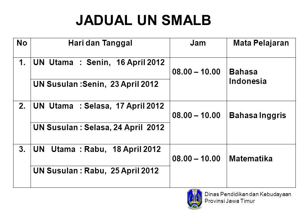 JADUAL UN SMP, MTs, SMPLB No Hari dan Tanggal Jam Mata pelajaran 1