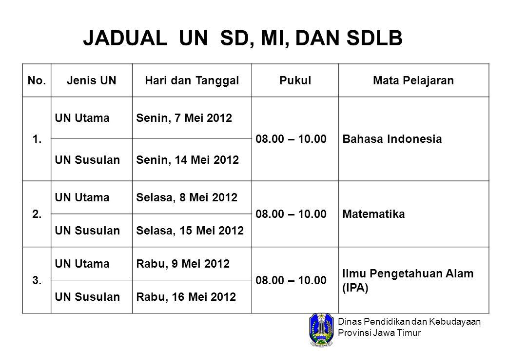 Ujian Praktek Keahlian Kejuruan selesai dilaksanakan satu bulan sebelum pelaksanaan UN (paling lambat tanggal 16 Maret 2012)  POS hal 18