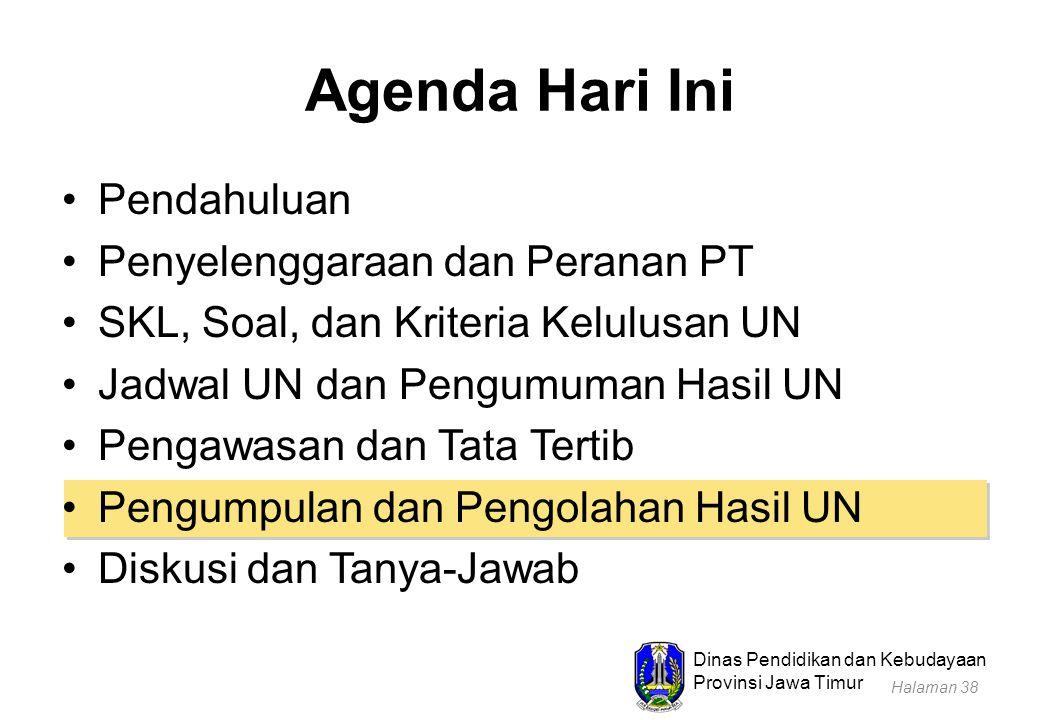 Pengumpulan dan Pengolahan Hasil UN