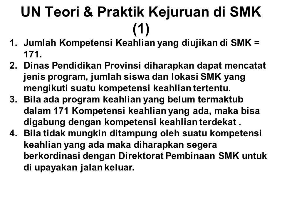UN Teori & Praktik Kejuruan di SMK (1)