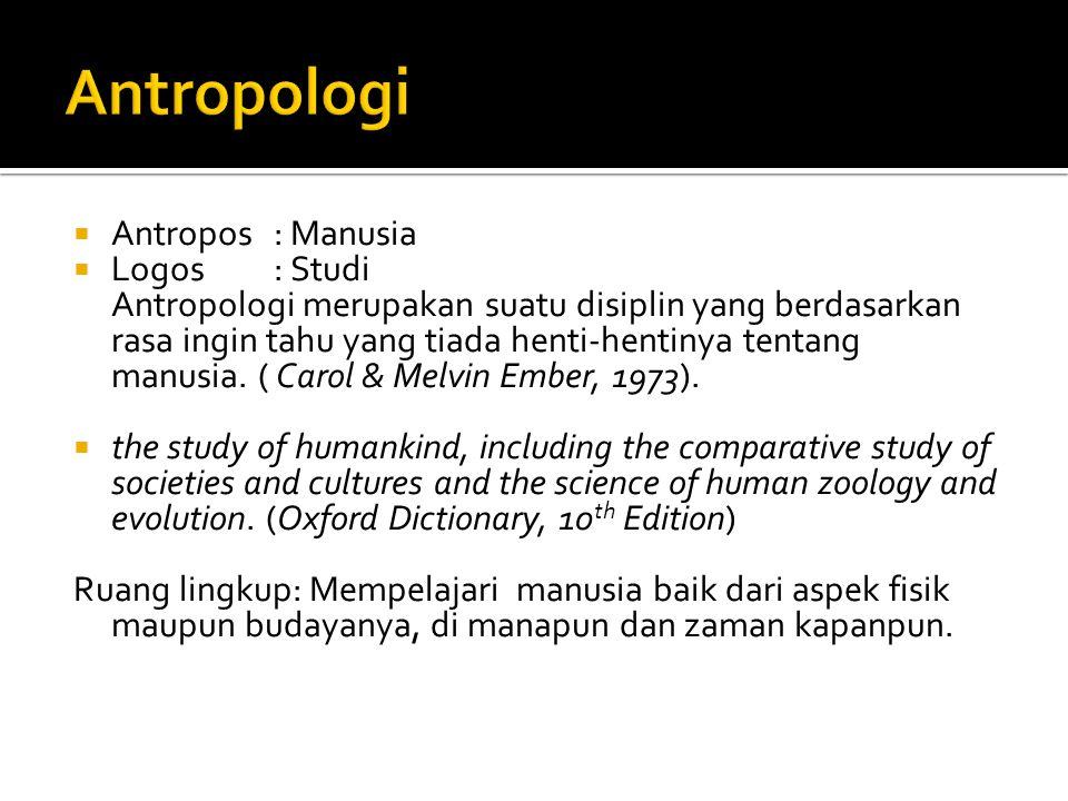 Antropologi Antropos : Manusia Logos : Studi