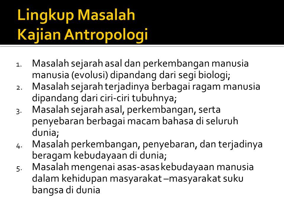 Lingkup Masalah Kajian Antropologi