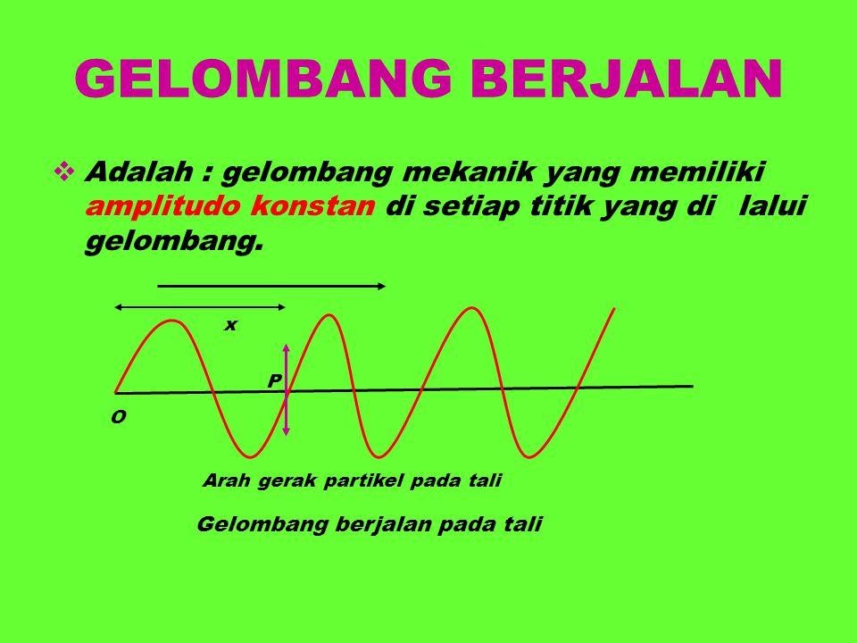 GELOMBANG BERJALAN Adalah : gelombang mekanik yang memiliki amplitudo konstan di setiap titik yang di lalui gelombang.