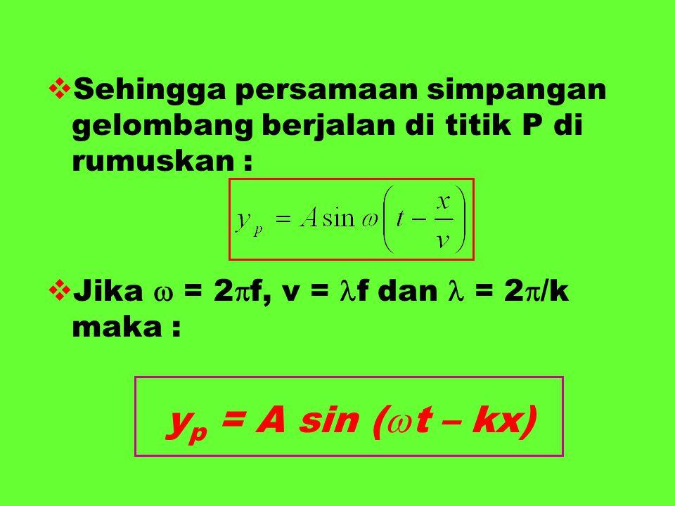 Sehingga persamaan simpangan gelombang berjalan di titik P di rumuskan :