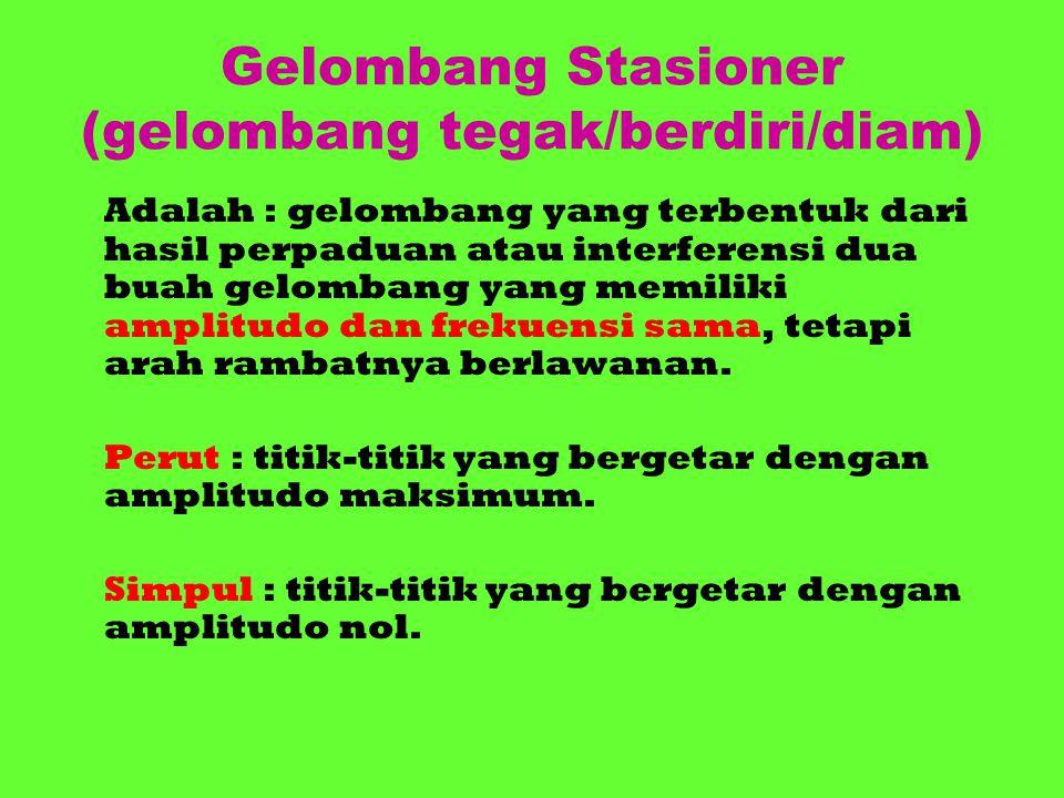 Gelombang Stasioner (gelombang tegak/berdiri/diam)