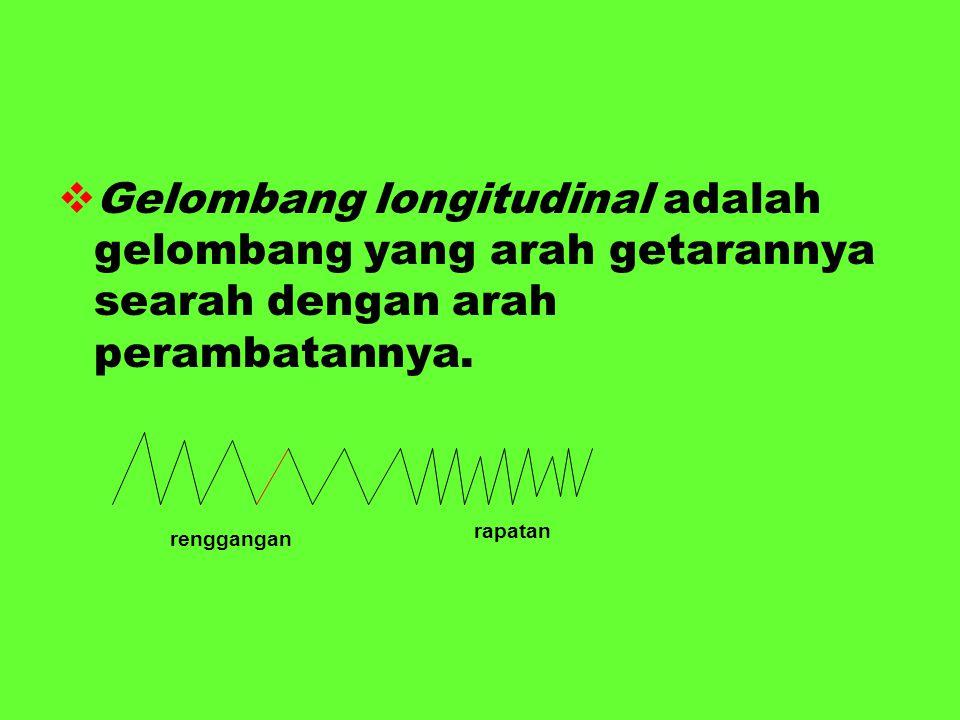 Gelombang longitudinal adalah gelombang yang arah getarannya searah dengan arah perambatannya.