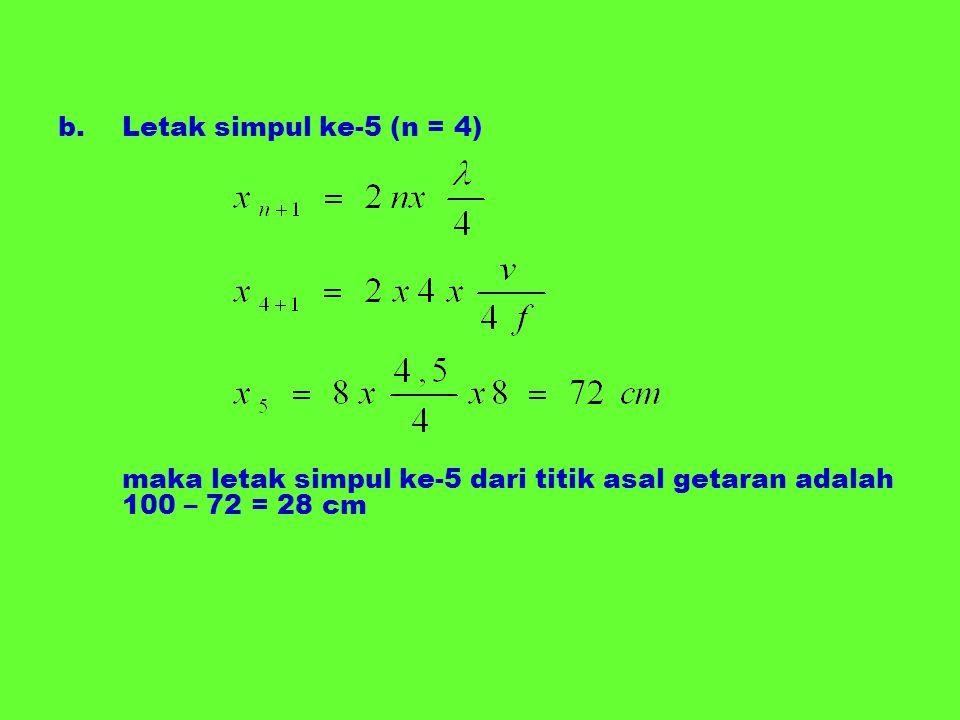 Letak simpul ke-5 (n = 4) maka letak simpul ke-5 dari titik asal getaran adalah 100 – 72 = 28 cm