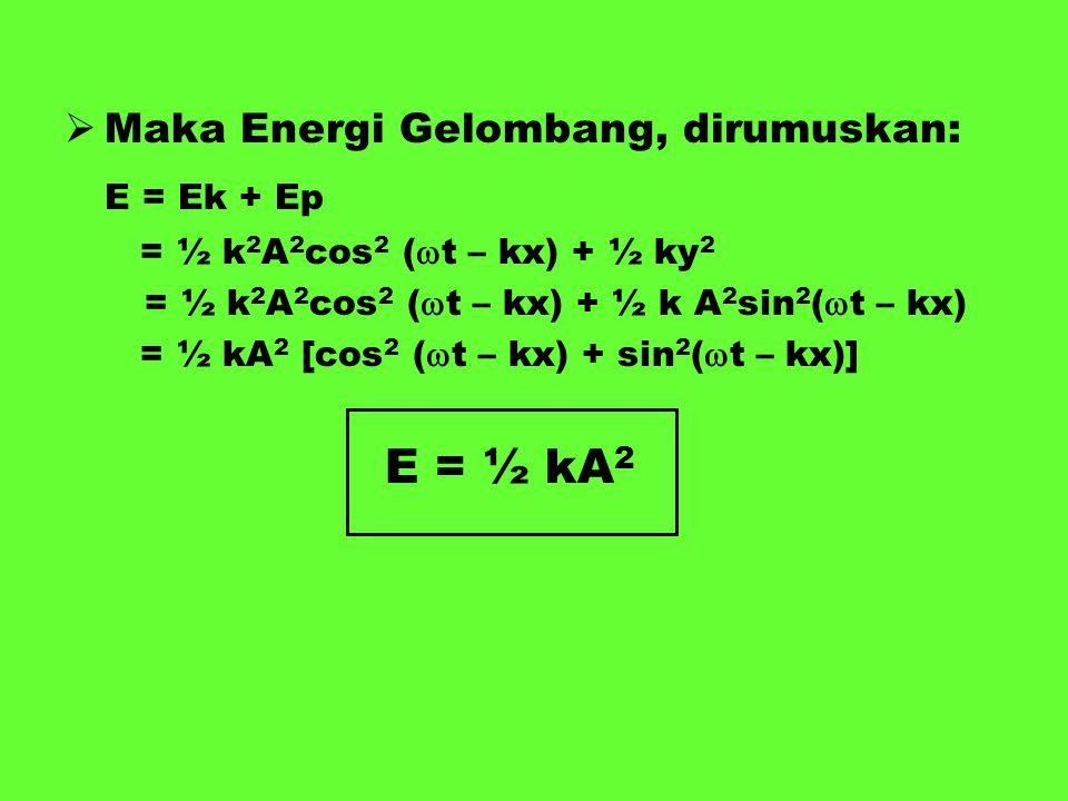 E = Ek + Ep Maka Energi Gelombang, dirumuskan: