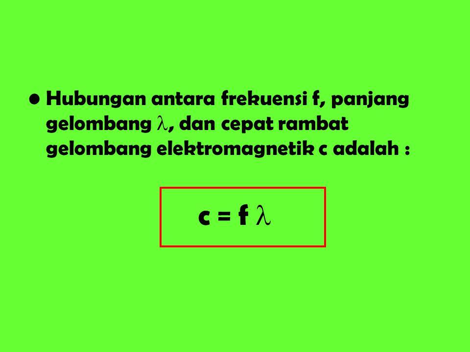 Hubungan antara frekuensi f, panjang gelombang , dan cepat rambat gelombang elektromagnetik c adalah :