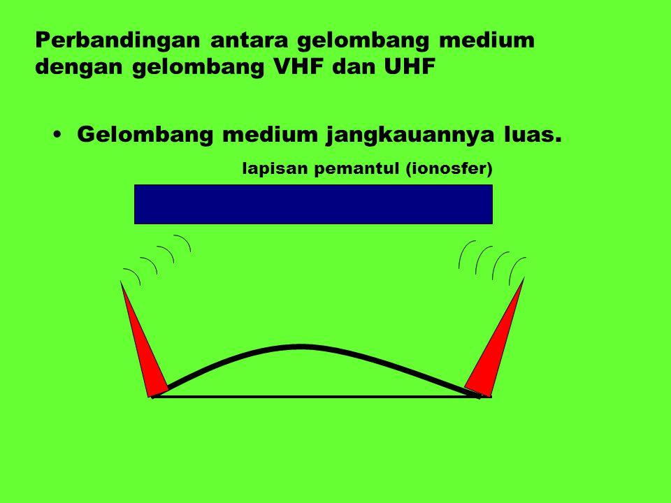 Perbandingan antara gelombang medium dengan gelombang VHF dan UHF