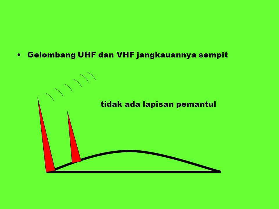 Gelombang UHF dan VHF jangkauannya sempit