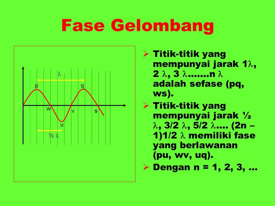 Fase Gelombang Titik-titik yang mempunyai jarak 1, 2 , 3 …….n  adalah sefase (pq, ws).