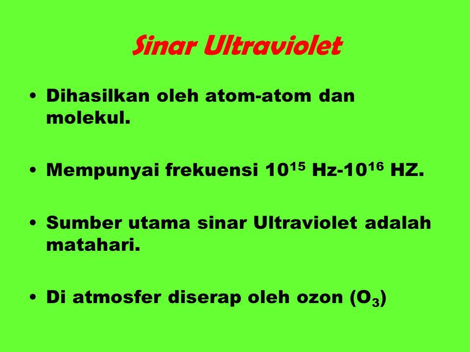 Sinar Ultraviolet Dihasilkan oleh atom-atom dan molekul.