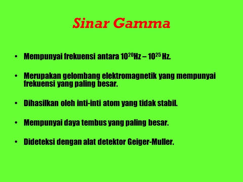 Sinar Gamma Mempunyai frekuensi antara 1020Hz – 1025 Hz.