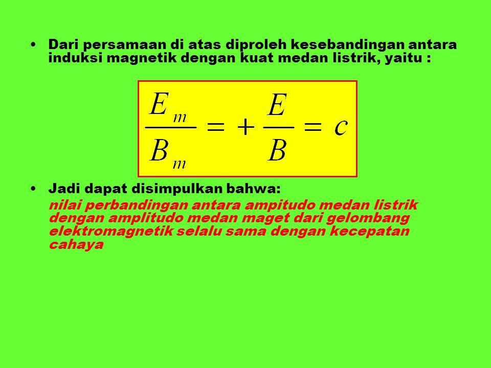 Dari persamaan di atas diproleh kesebandingan antara induksi magnetik dengan kuat medan listrik, yaitu :