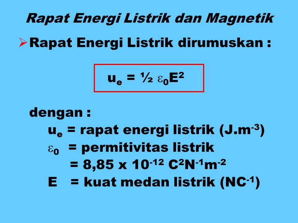 Rapat Energi Listrik dan Magnetik