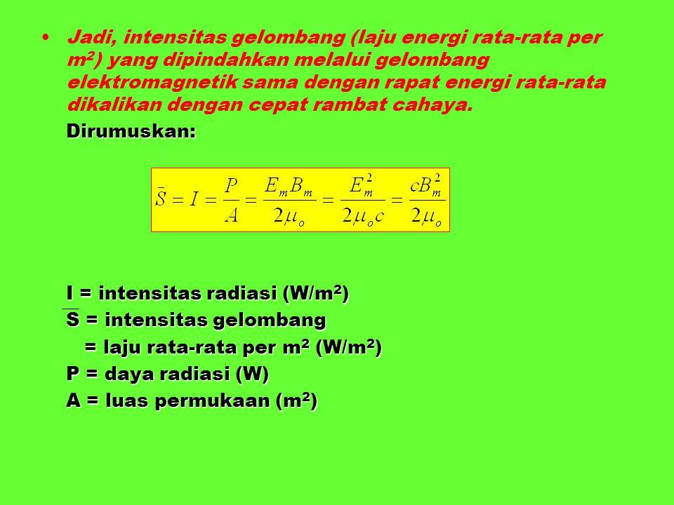 Jadi, intensitas gelombang (laju energi rata-rata per m2) yang dipindahkan melalui gelombang elektromagnetik sama dengan rapat energi rata-rata dikalikan dengan cepat rambat cahaya.