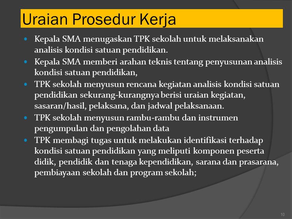 Uraian Prosedur Kerja Kepala SMA menugaskan TPK sekolah untuk melaksanakan analisis kondisi satuan pendidikan.