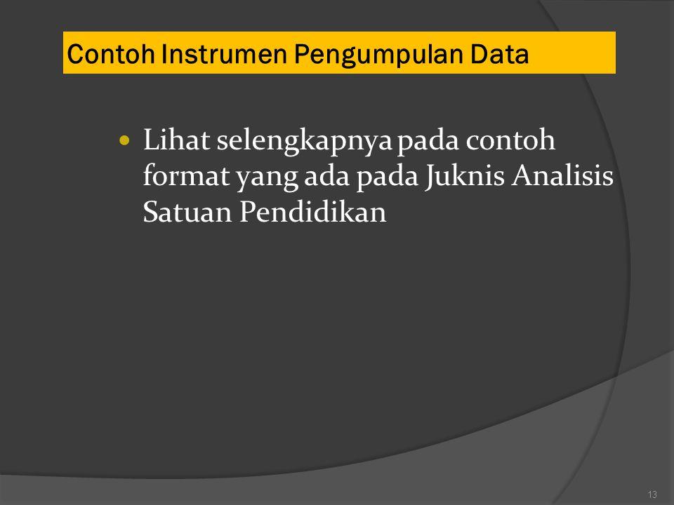 Contoh Instrumen Pengumpulan Data