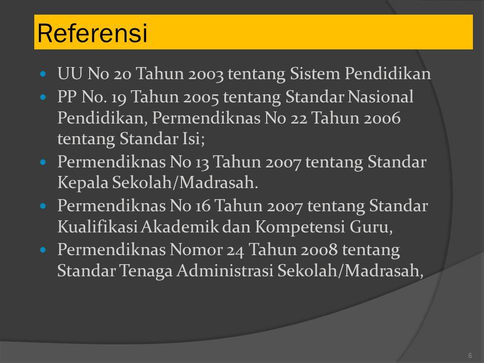 Referensi UU No 20 Tahun 2003 tentang Sistem Pendidikan