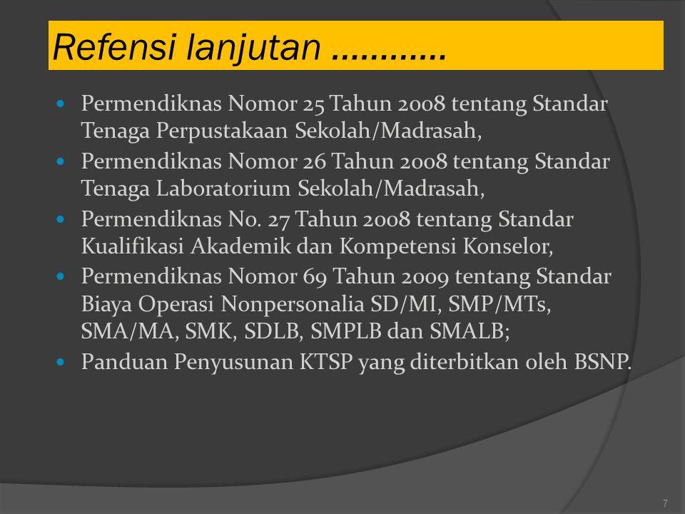 Refensi lanjutan ………… Permendiknas Nomor 25 Tahun 2008 tentang Standar Tenaga Perpustakaan Sekolah/Madrasah,