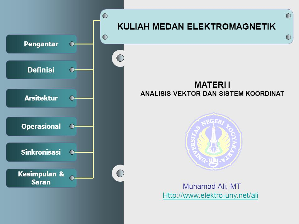 KULIAH MEDAN ELEKTROMAGNETIK