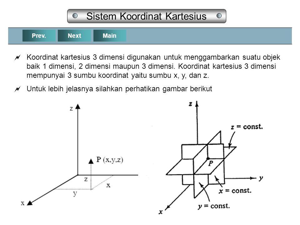 Sistem Koordinat Kartesius