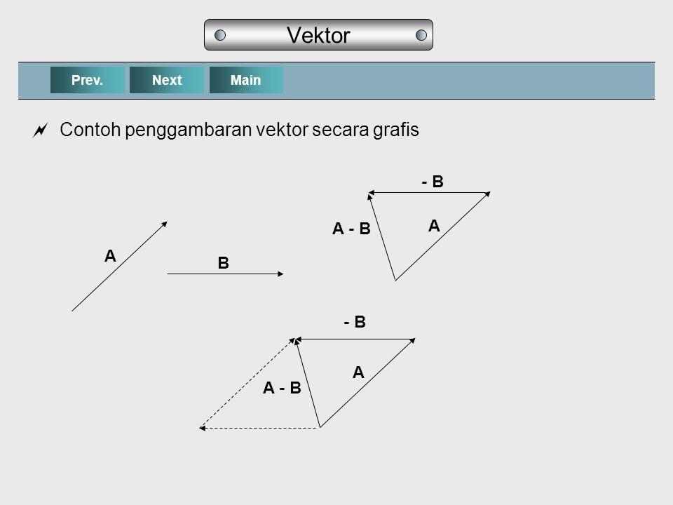 Vektor Contoh penggambaran vektor secara grafis - B A A - B A B - B A