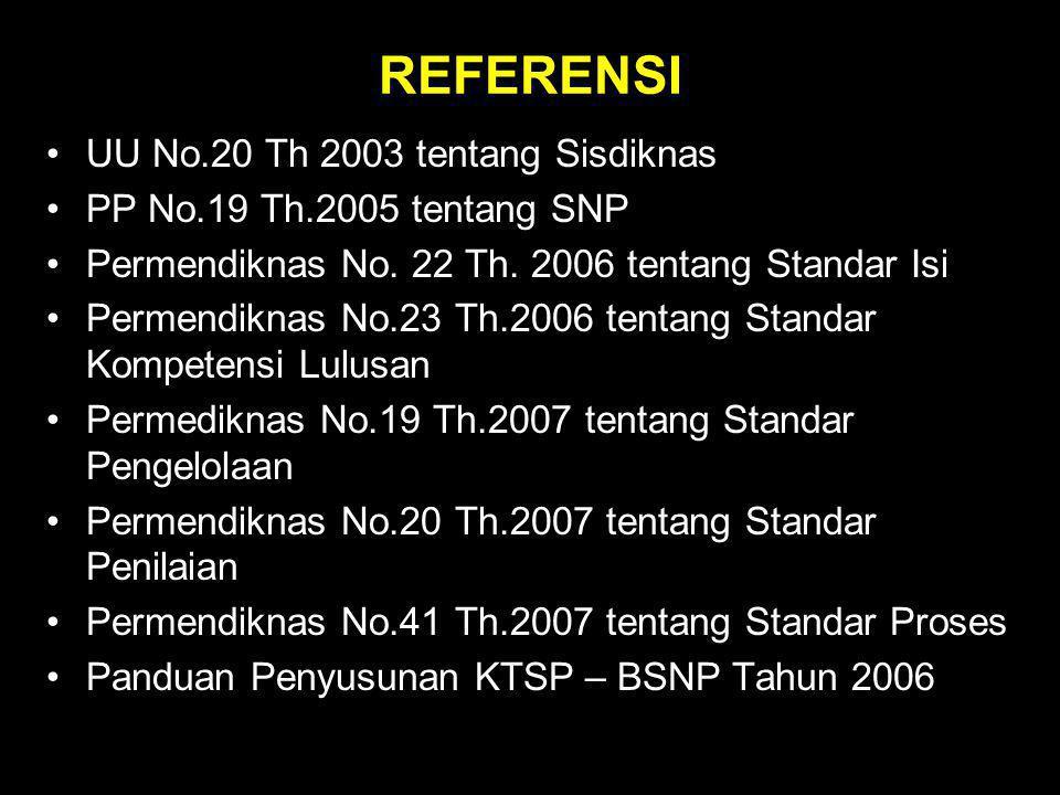 REFERENSI UU No.20 Th 2003 tentang Sisdiknas