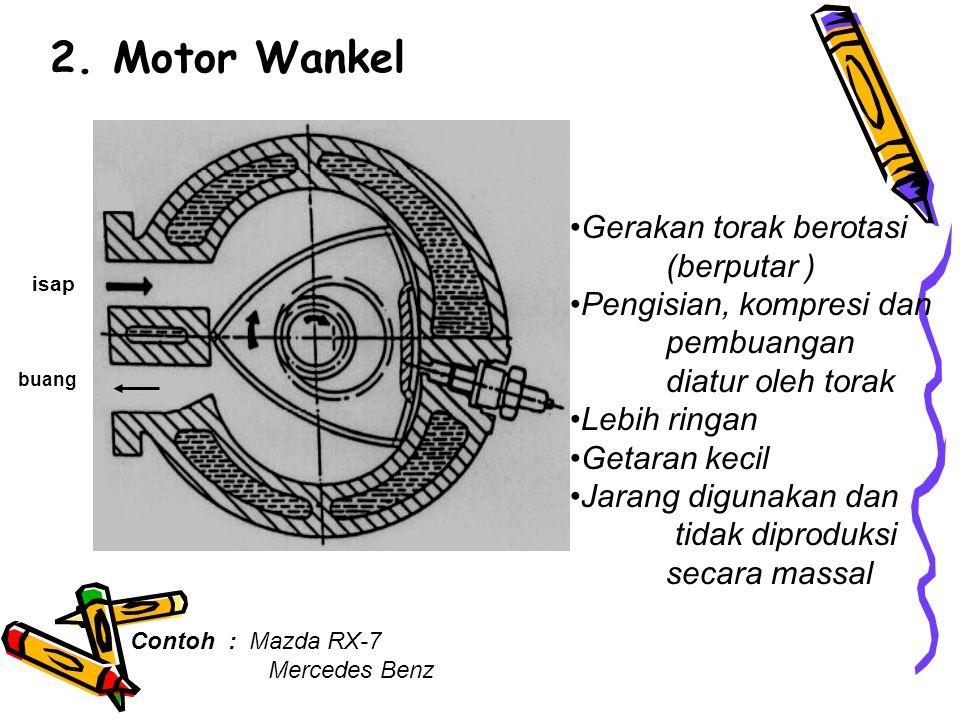 2. Motor Wankel Gerakan torak berotasi (berputar )