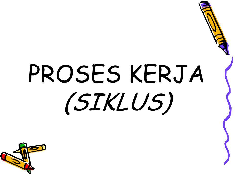 PROSES KERJA (SIKLUS)