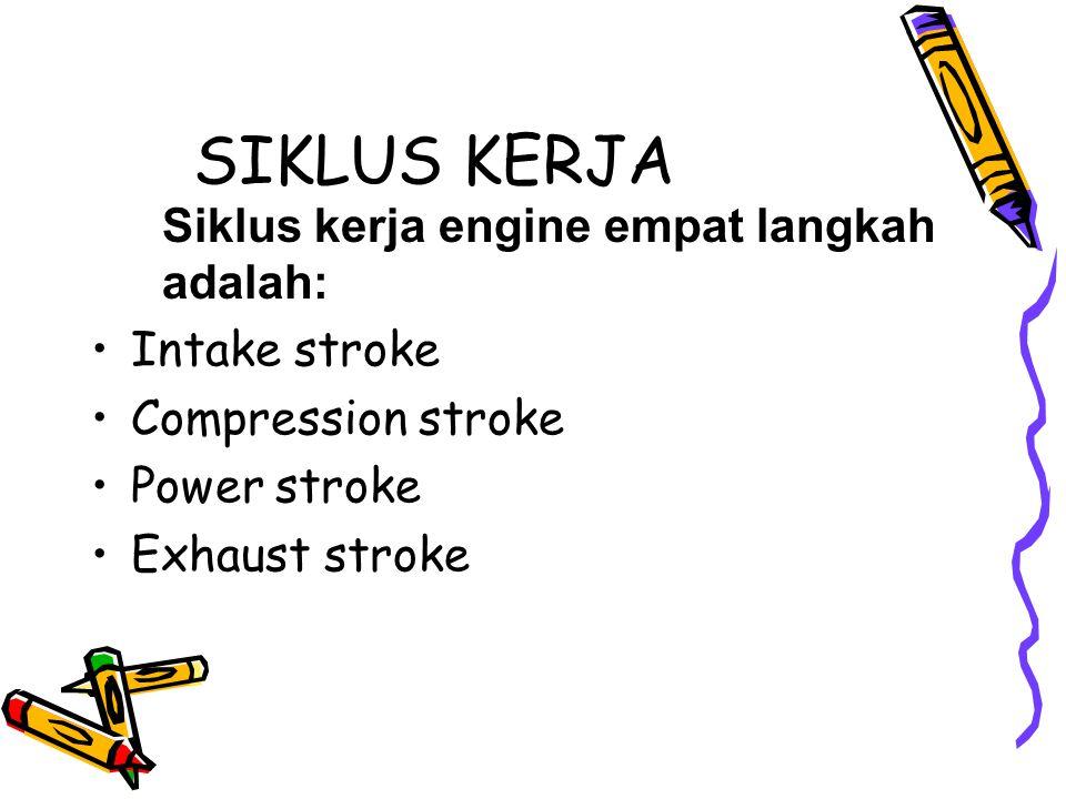 SIKLUS KERJA Siklus kerja engine empat langkah adalah: Intake stroke