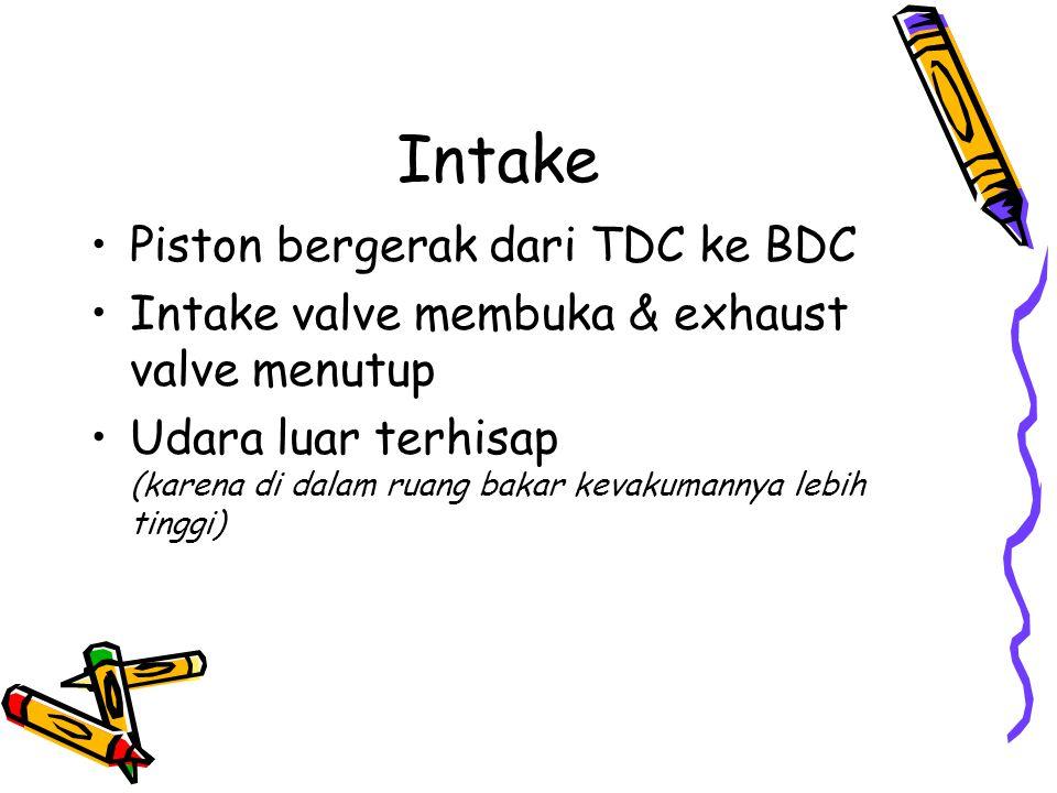 Intake Piston bergerak dari TDC ke BDC