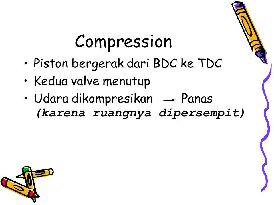 Compression Piston bergerak dari BDC ke TDC Kedua valve menutup