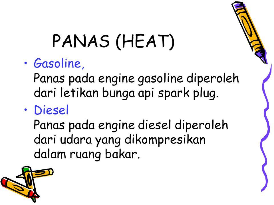 PANAS (HEAT)