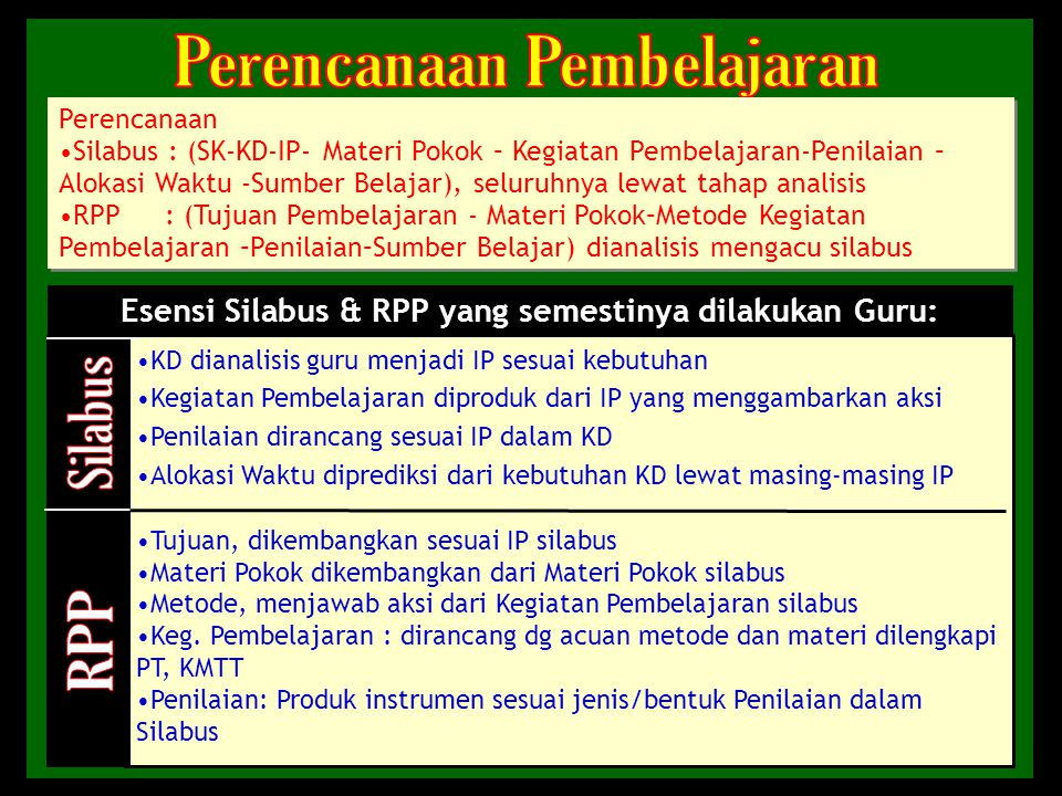 Esensi Silabus & RPP yang semestinya dilakukan Guru: