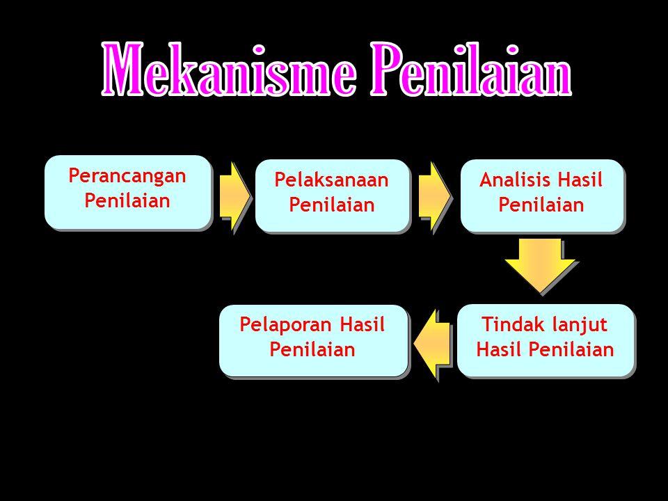 Mekanisme Penilaian Perancangan Penilaian Pelaksanaan Penilaian