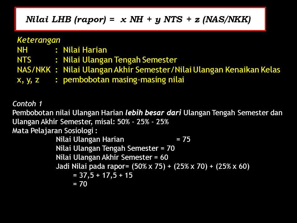 Nilai LHB (rapor) = x NH + y NTS + z (NAS/NKK)