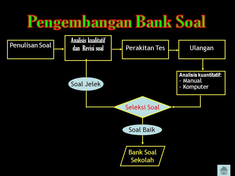 Pengembangan Bank Soal