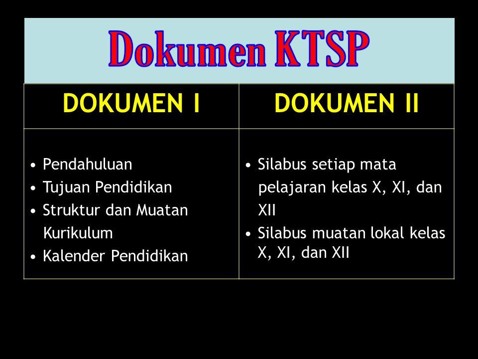 DOKUMEN I DOKUMEN II Dokumen KTSP Pendahuluan Tujuan Pendidikan